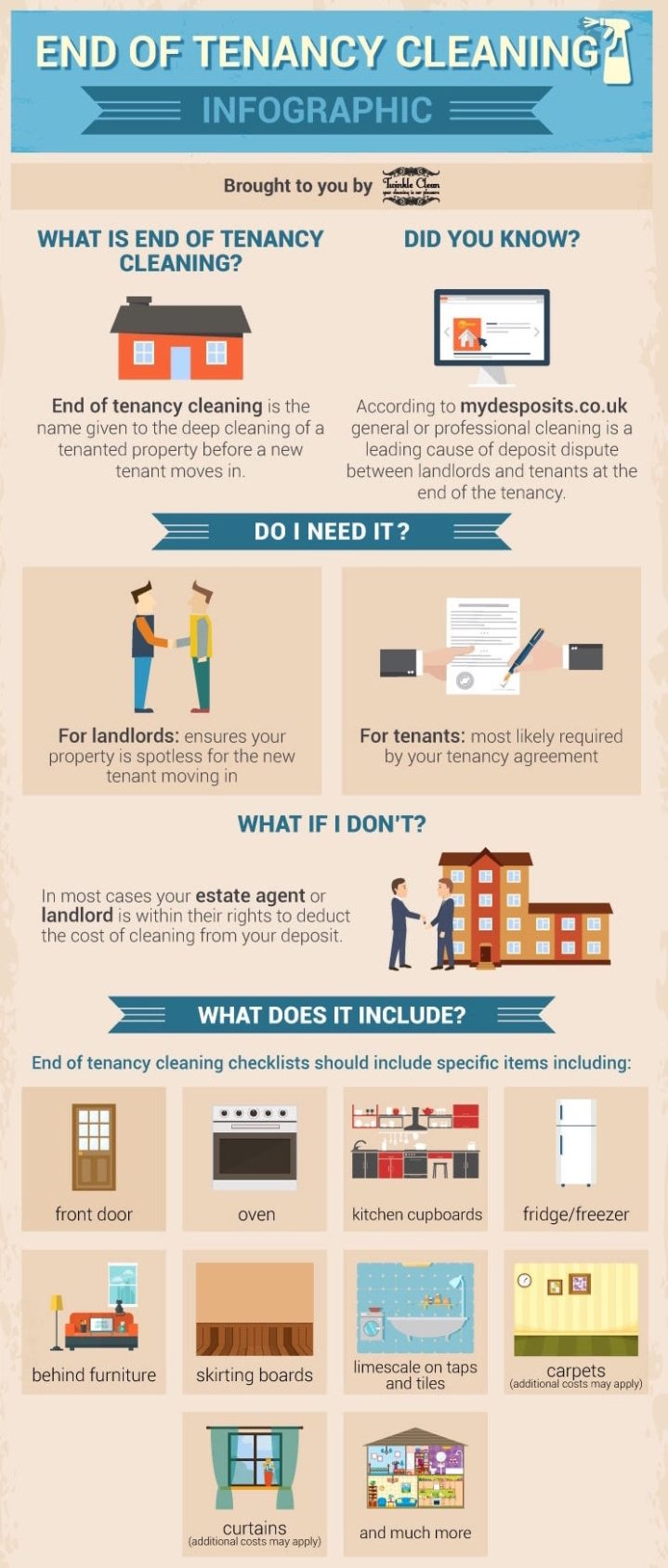 End_of_tenancy_cleaning_infographic